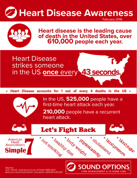HearthDiseaseAwareness2016