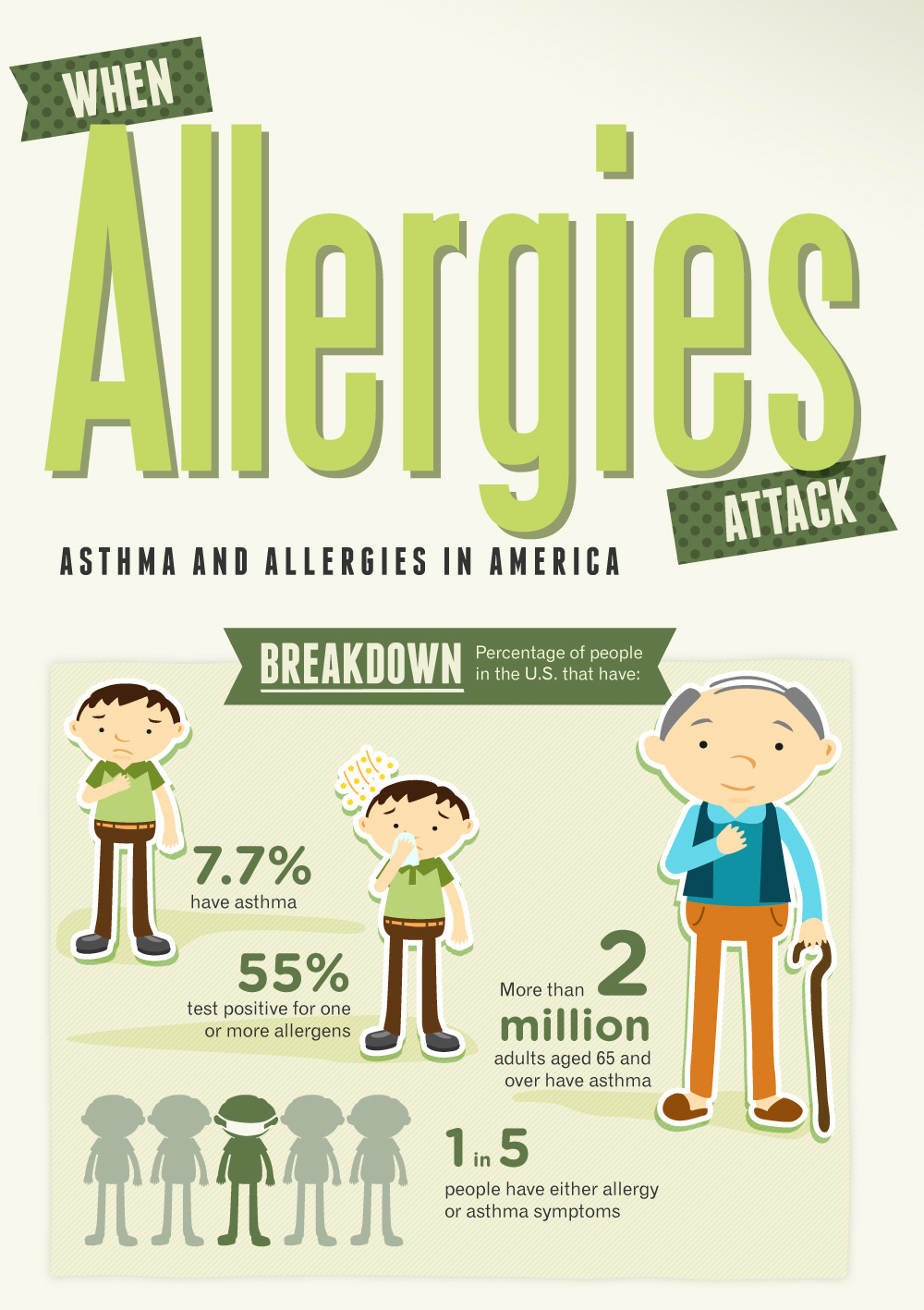 allergies-infographic