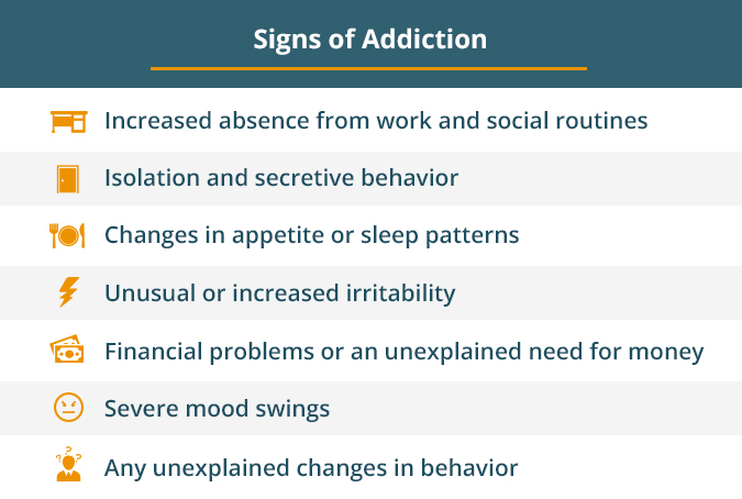 5-SignsOfAddiction