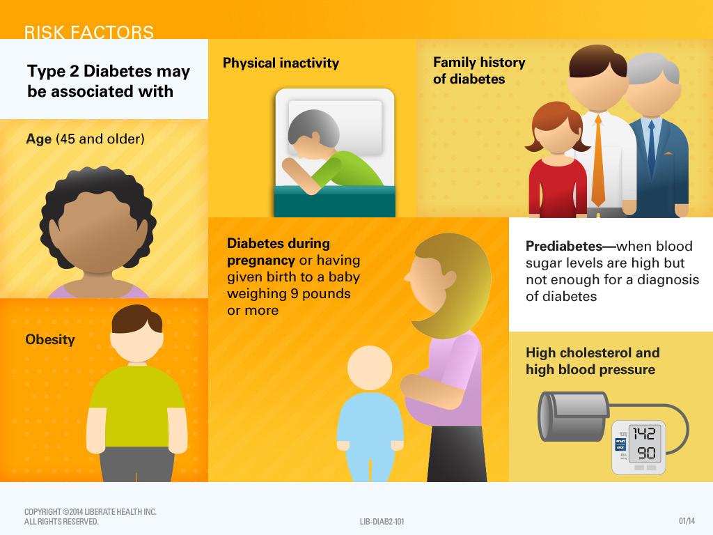 Type-2-Diabetes-Risk-Factors