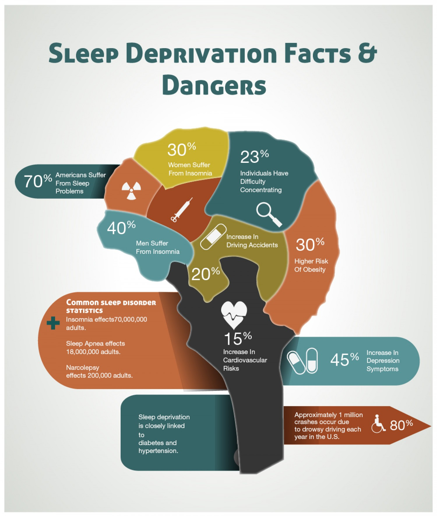 why-sleep-deprivation-is-bad-for-your-health_5385a09f5a284_w1500